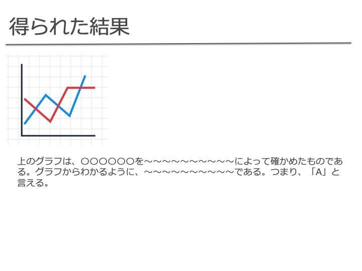 ダメなスライド(図が小さい)