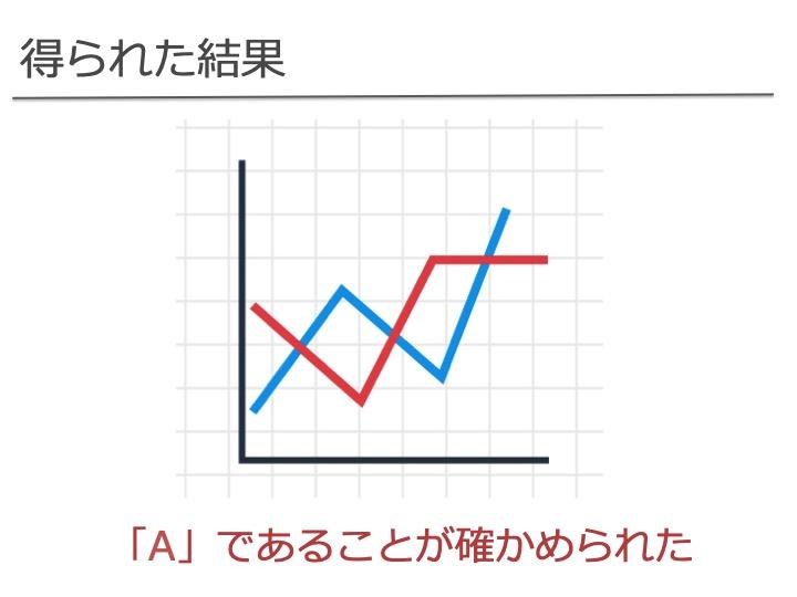 いいスライド(図が大きい)